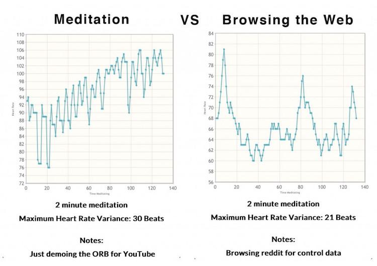 meditationvsweb-2