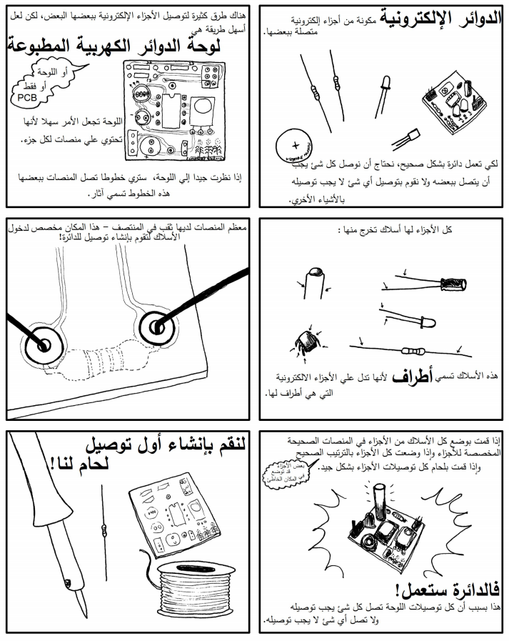 "The ""Soldering is Easy"" Comic Book – Now with Arabic Translation"