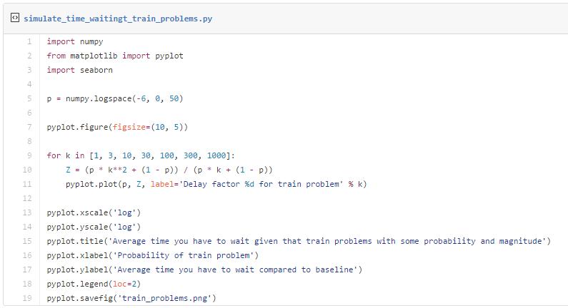 train_factor