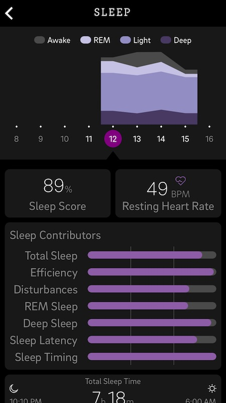 oura-sleep-chart-2