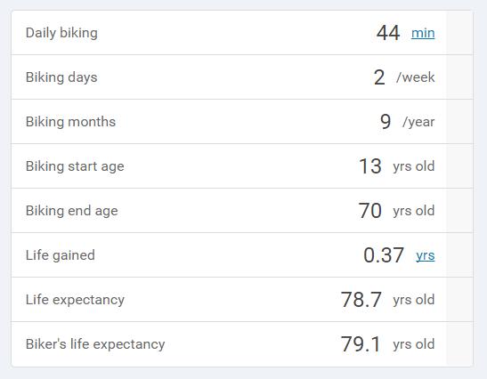 bike-life-gain
