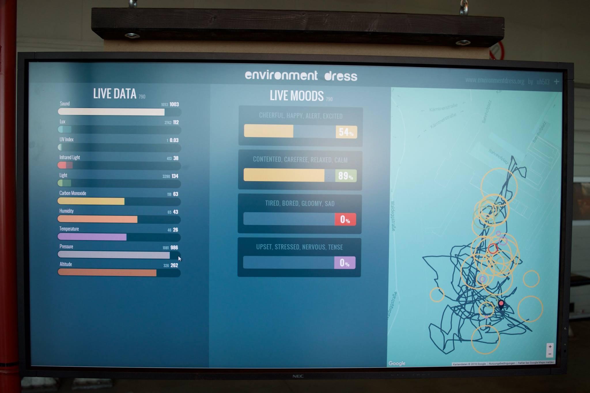 Environment Dress Data