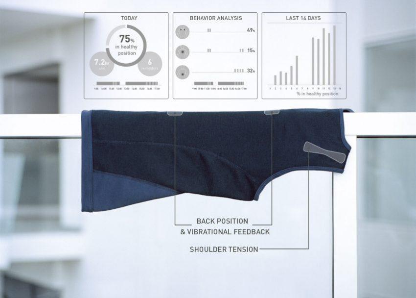 Wearable Tech Posture App