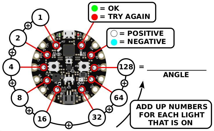 circuit_playground_decoder