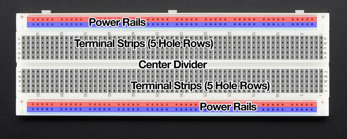 Components Full Size Breadboard Diagram