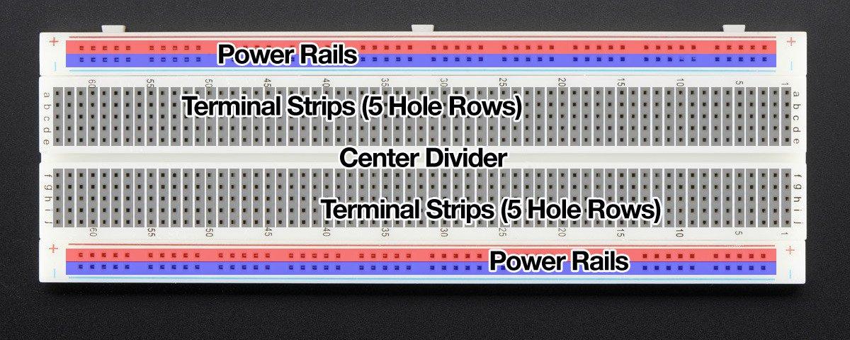 Components Full Size Breadboard Diagram