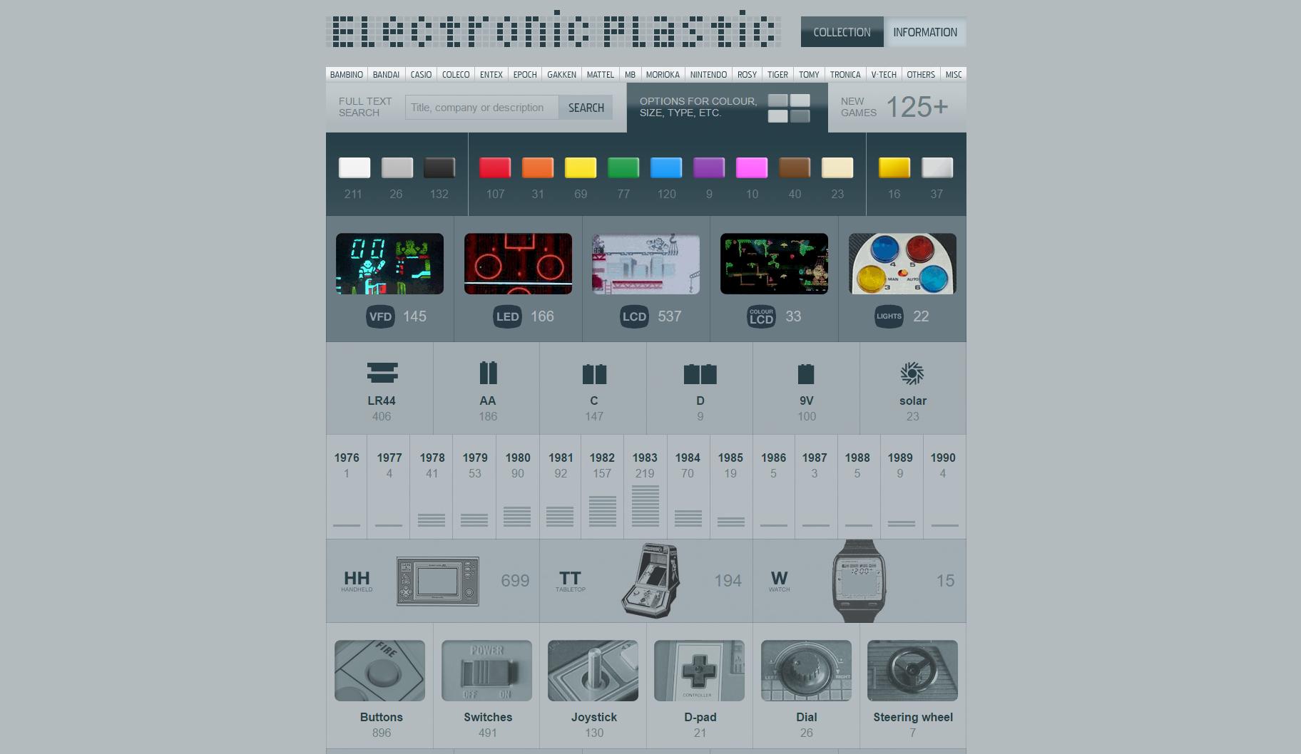 electronic-plastic