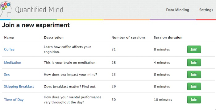 quantified-mind-experiments