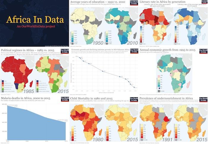 africa-in-data-1