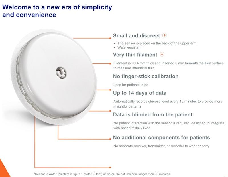Abbott S Freestye Libre Pro Continuous Glucose Monitor