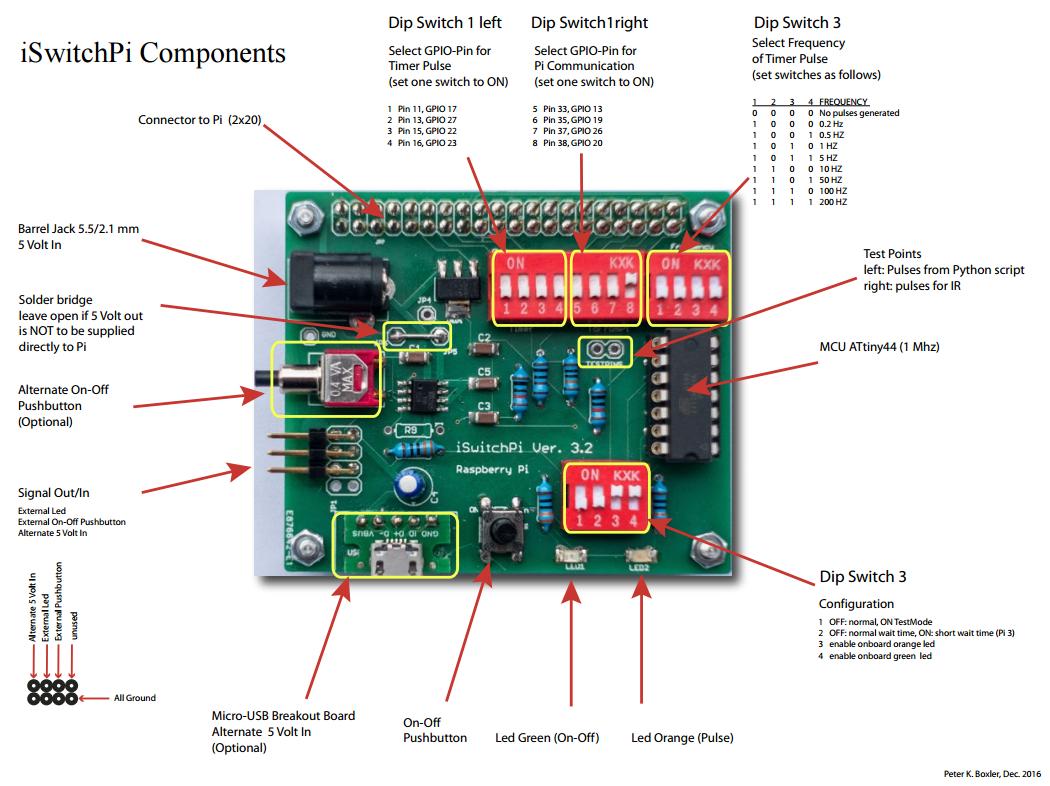raspberry pi 3 manual pdf