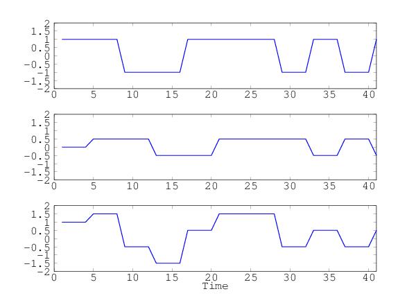 HF Digital Voice Modems: FDMDV & COHPSK | #FreeDV #hamr « Adafruit