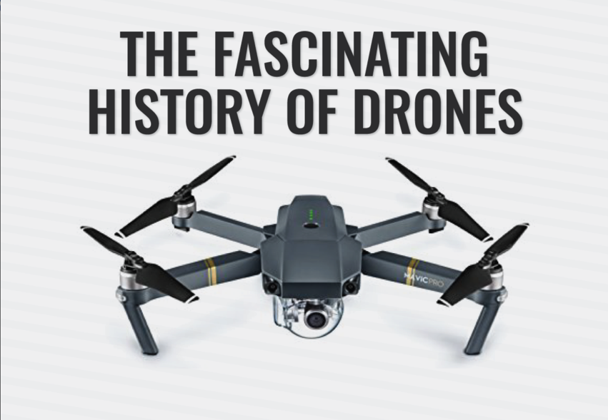 The weird wonderful and fascinating history of drones Drones Buy the ultimate resource for buying drones which are just right for you