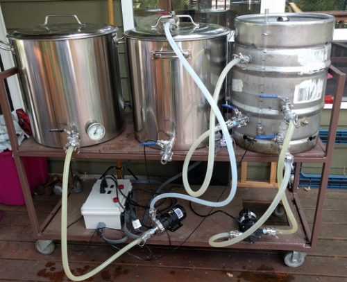 Homebrew Home Brewing with Raspberry Pi « Adafruit