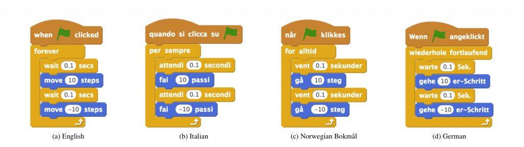 using  scratch in native languages potentially speeds up