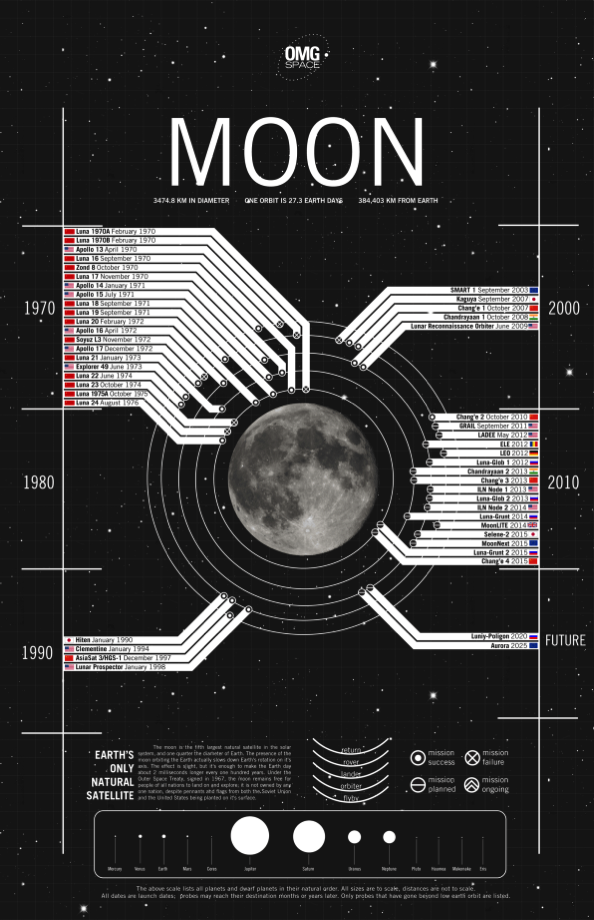 Mtrudell omgspace moon 2 jpg