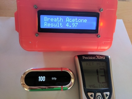 Biohacking: Monitoring the Effects of Holotropic Breathwork
