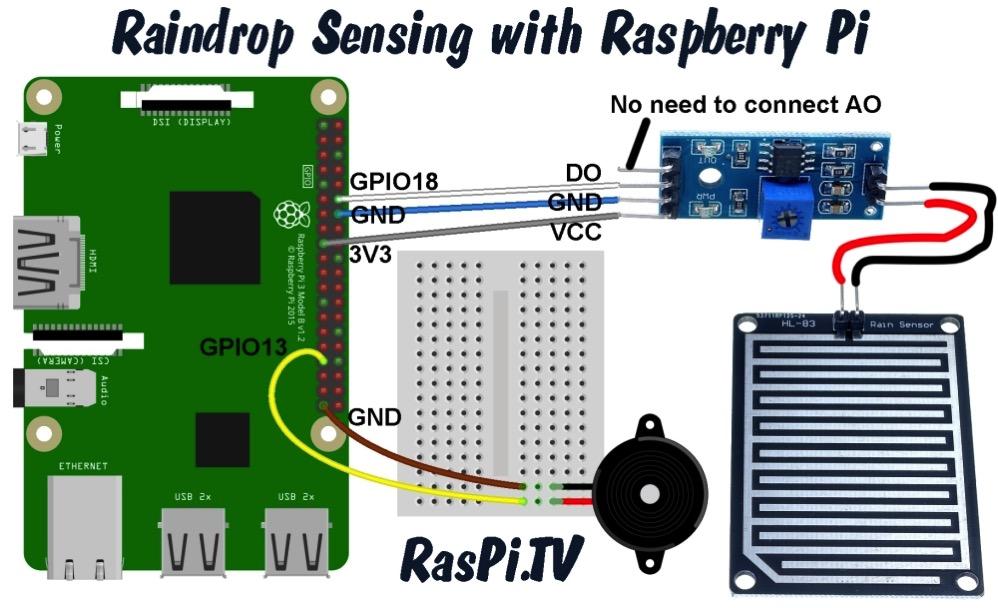 Raindrop sensor experiment bb 1000 01