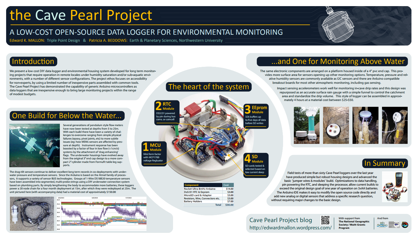 Submersible Data Logger Systems from the Cave Pearl Project