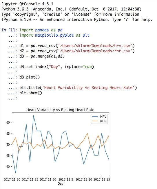 IPython Examples for Graphing Biometric Data « Adafruit