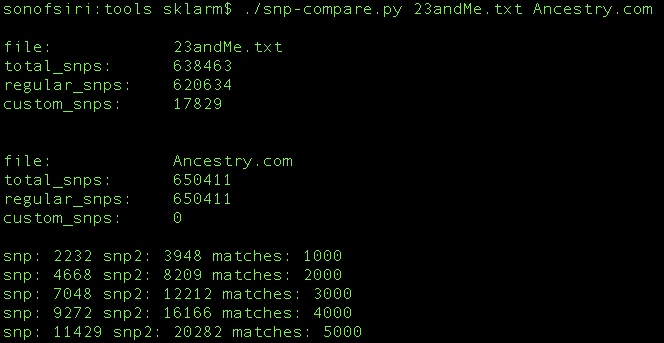 Biohacking: Which DNA Service Offers More RAW Data – Ancestry com or