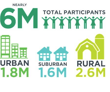 Opt-Infographic-At-A-Glance-Urban-Suburban-Rural
