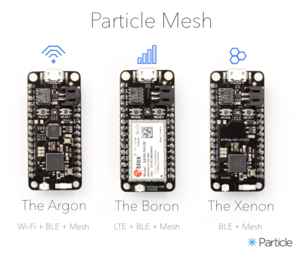 Particle Mesh Product Overview-1