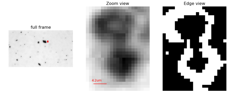 Using Python & OpenCV to Analyze Airborne Particles on a