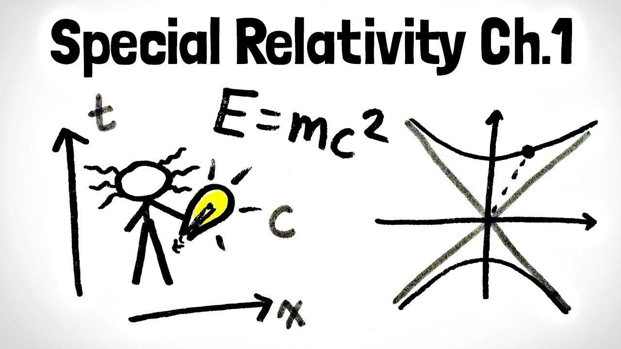 special relativity  chapter 1  saturdaymorningcartoons  u00ab adafruit industries  u2013 makers  hackers