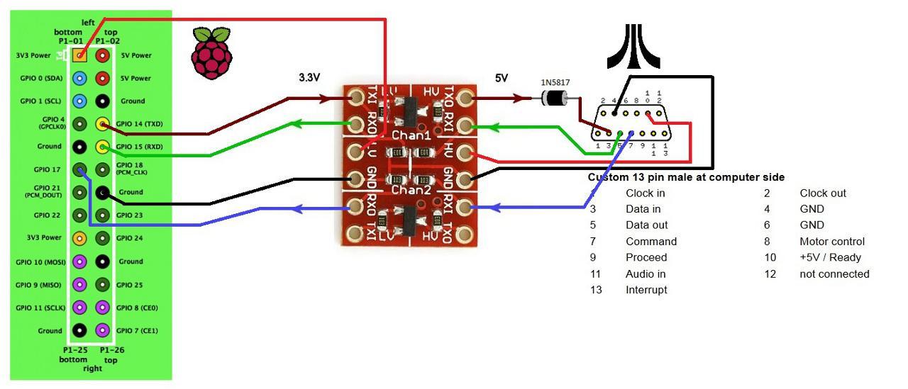 hacking the atari 800 serial input output to a raspberry pi zero w rh blog adafruit com