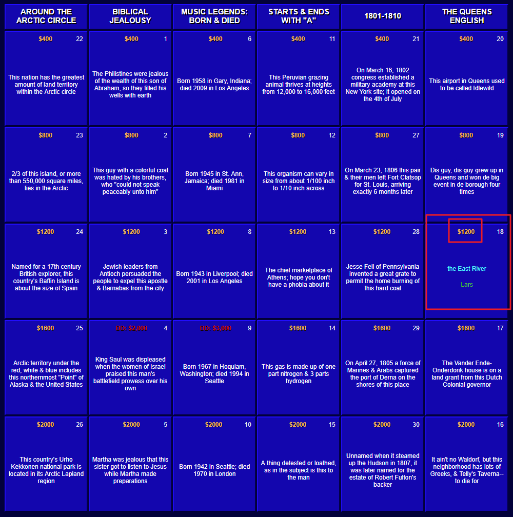 J! Archive: Nearly 350,000 Jeopardy Questions Spanning 34