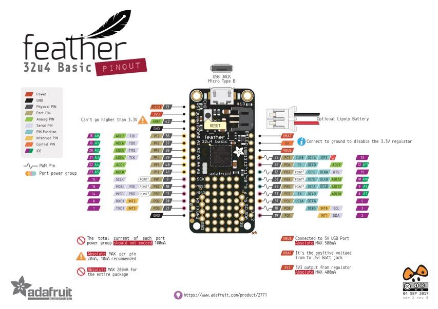 Microcomputers Adafruit Feather 32U4 Basic Proto V2.3-1