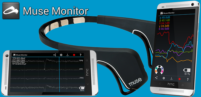 Muse EEG Utilities for Capture, Conversion and Visualization of