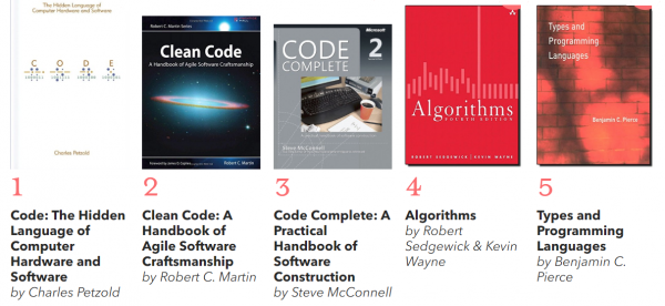 The best books on Computer Science and Programming