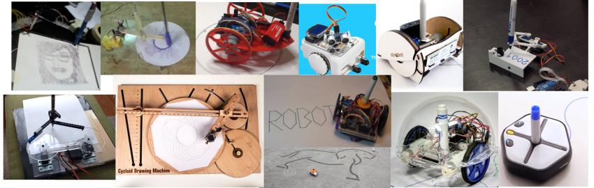 drawbots