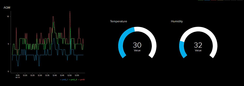 IoT Air Quality Monitor #BLE #AdafruitIO #IoTuesday « Adafruit