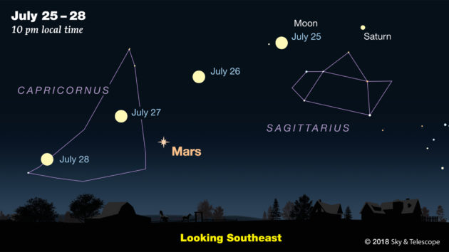 Mars Moon on July 25 28 2018 630x354