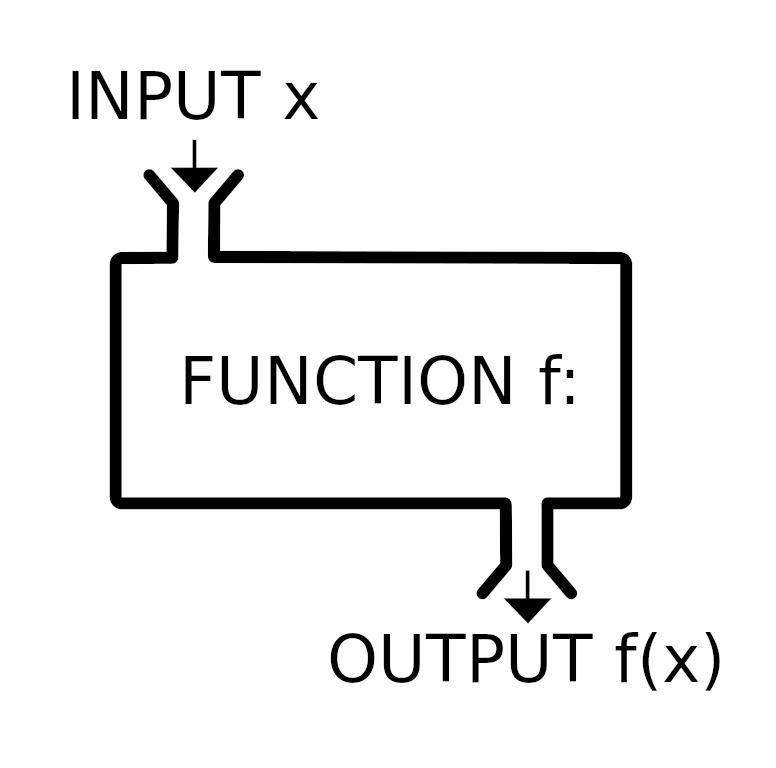 circuitpython_function