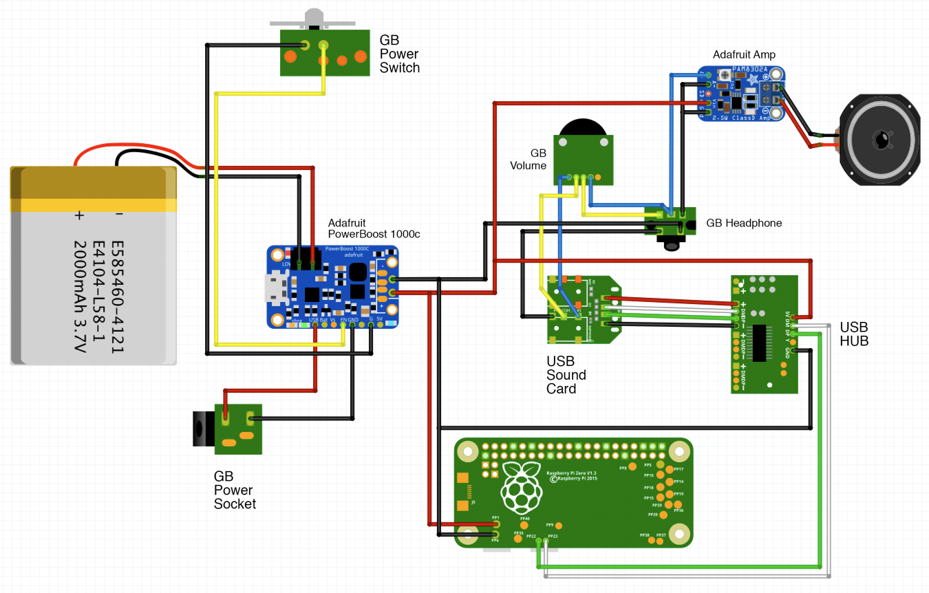 1_yOqtPtRUNbMqvYWEQ8aBXA Raspberry Pi Usb Arcade Wiring Diagram on video game, 4 table top, hook up,