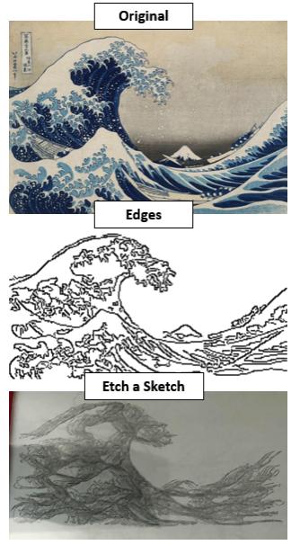 Etch wave