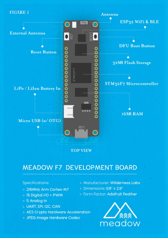 Meadow: Full-stack  NET Standard IoT platform – @adafruit
