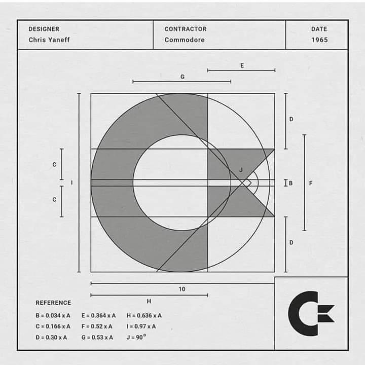 Commodore Logo Dimensions 1965