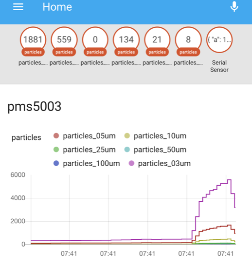 Python on hardware measures up, FEATHER soars, and more! #Python