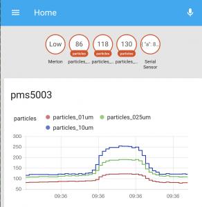 HASS-circuitpython-air-quality-sensor-node