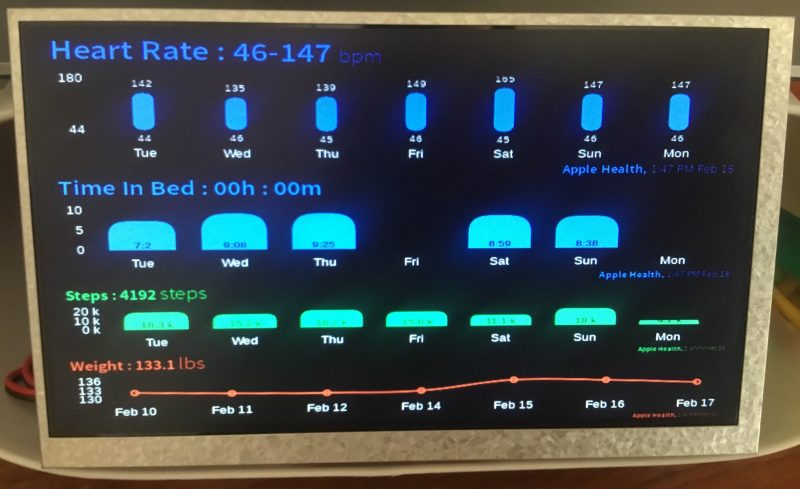Biohack: Raspberry Pi Health Dashboard « Adafruit Industries