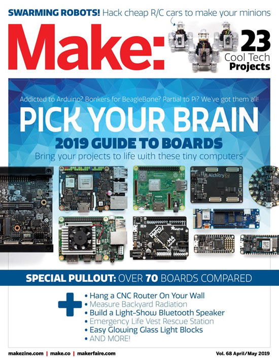 ICYMI: #1 Trend – The Push for Python makes' it, Pyboard D-series