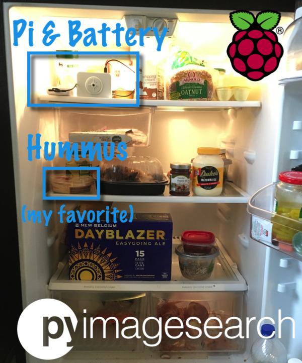Pi security refrigerator