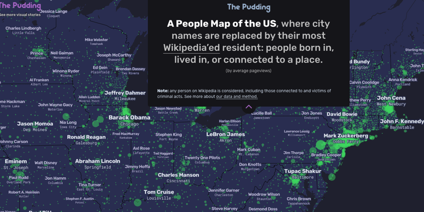 A People Map of the US