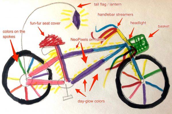 Playa Bike