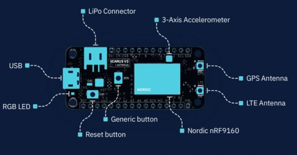 4 0 USB Development Board #adafruit #newproducts @Adafruit Browse